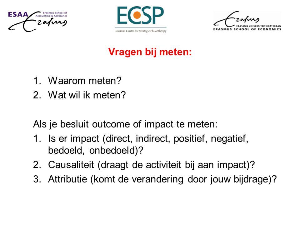 Vragen bij meten: 1.Waarom meten? 2.Wat wil ik meten? Als je besluit outcome of impact te meten: 1.Is er impact (direct, indirect, positief, negatief,