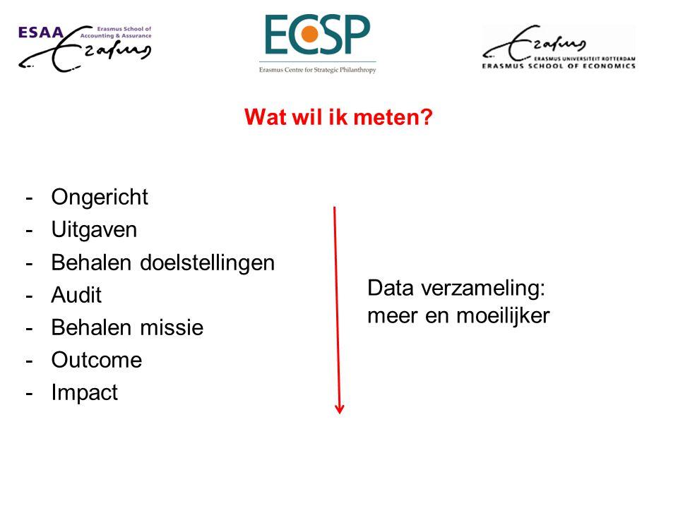 Wat wil ik meten? -Ongericht -Uitgaven -Behalen doelstellingen -Audit -Behalen missie -Outcome -Impact Data verzameling: meer en moeilijker
