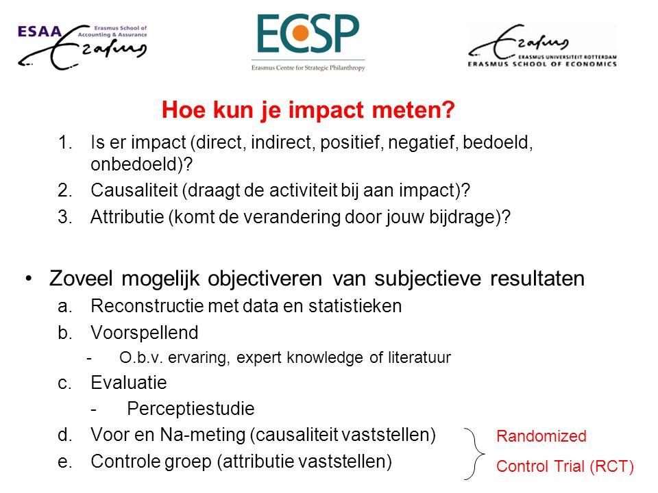 1.Is er impact (direct, indirect, positief, negatief, bedoeld, onbedoeld)? 2.Causaliteit (draagt de activiteit bij aan impact)? 3.Attributie (komt de