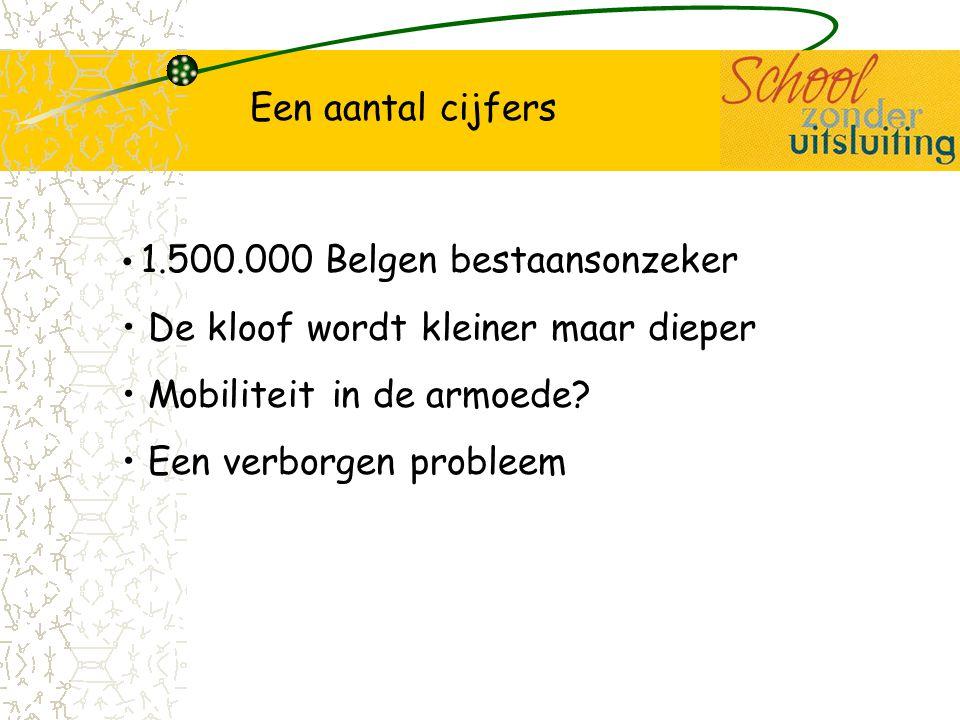 1.500.000 Belgen bestaansonzeker De kloof wordt kleiner maar dieper Mobiliteit in de armoede? Een verborgen probleem Een aantal cijfers