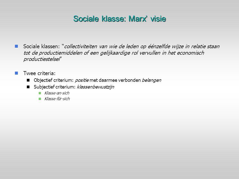"""Sociale klasse: Marx' visie Sociale klassen: """"collectiviteiten van wie de leden op éénzelfde wijze in relatie staan tot de productiemiddelen of een ge"""