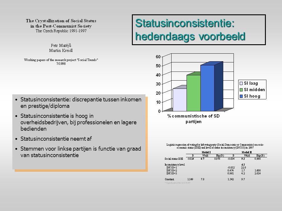 Statusinconsistentie: discrepantie tussen inkomen en prestige/diploma Statusinconsistentie is hoog in overheidsbedrijven, bij professionelen en lagere