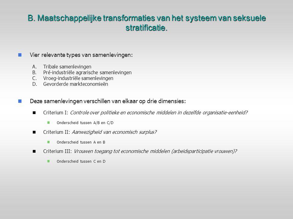 B. Maatschappelijke transformaties van het systeem van seksuele stratificatie. Vier relevante types van samenlevingen: Vier relevante types van samenl