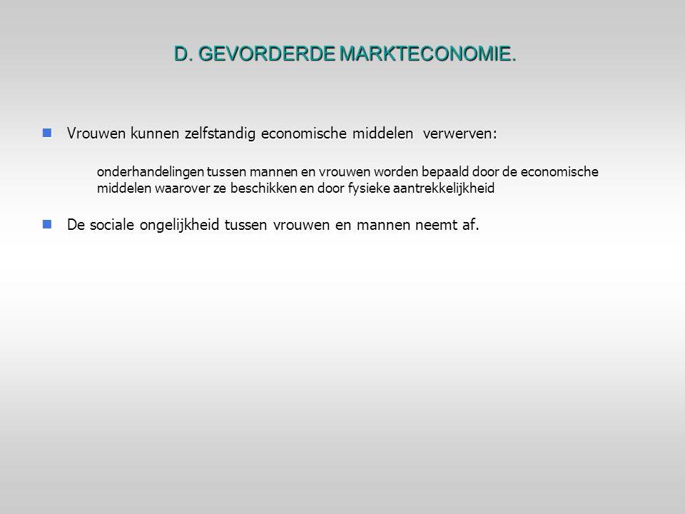 D. GEVORDERDE MARKTECONOMIE. D. GEVORDERDE MARKTECONOMIE. Vrouwen kunnen zelfstandig economische middelen verwerven: Vrouwen kunnen zelfstandig econom