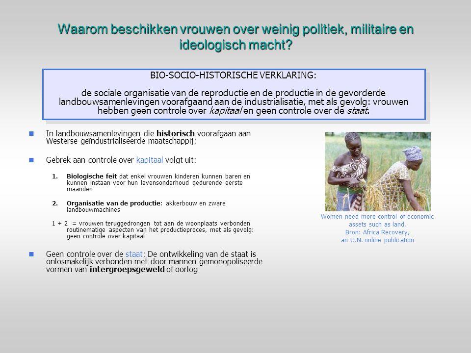 Waarom beschikken vrouwen over weinig politiek, militaire en ideologisch macht? In landbouwsamenlevingen die historisch voorafgaan aan Westerse geïndu