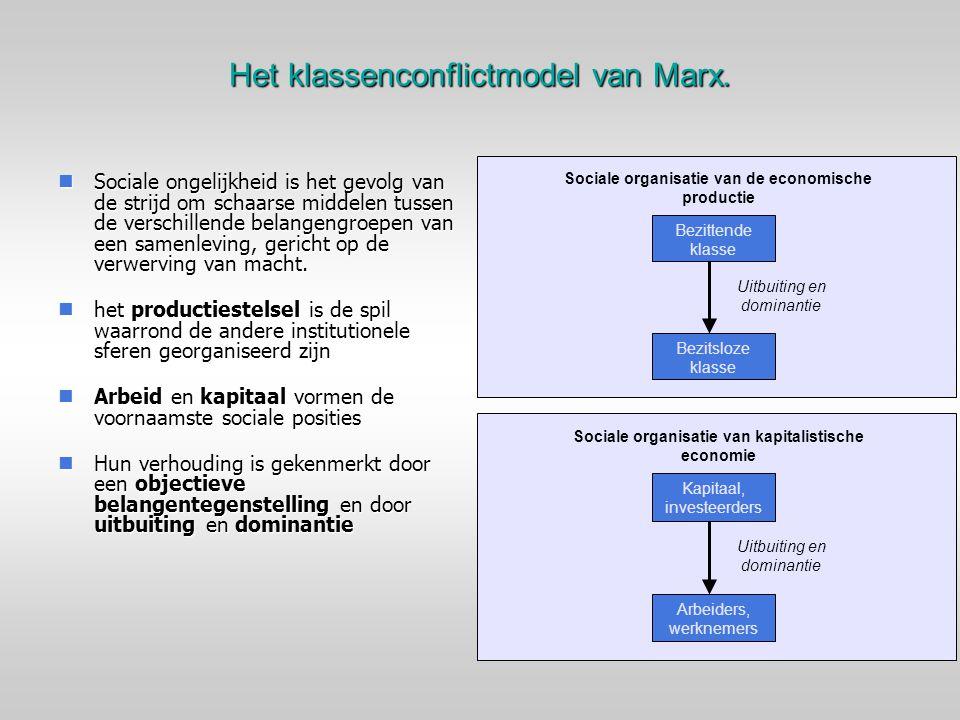 Het klassenconflictmodel van Marx. Sociale ongelijkheid is het gevolg van de strijd om schaarse middelen tussen de verschillende belangengroepen van e