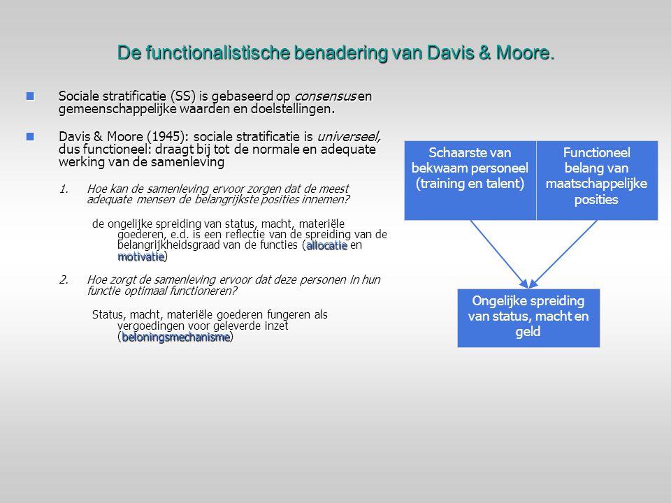 De functionalistische benadering van Davis & Moore. Sociale stratificatie (SS) is gebaseerd op consensus en gemeenschappelijke waarden en doelstelling