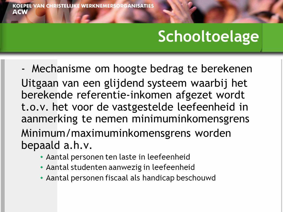Schooltoelage - Mechanisme om hoogte bedrag te berekenen Uitgaan van een glijdend systeem waarbij het berekende referentie-inkomen afgezet wordt t.o.v.