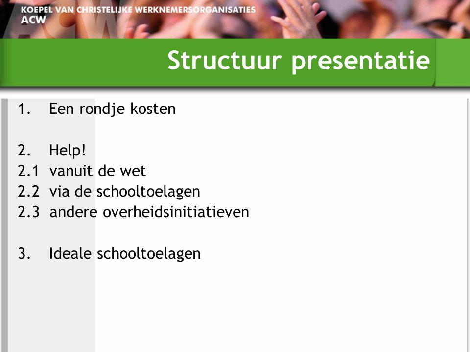 Structuur presentatie 1.Een rondje kosten 2.Help.