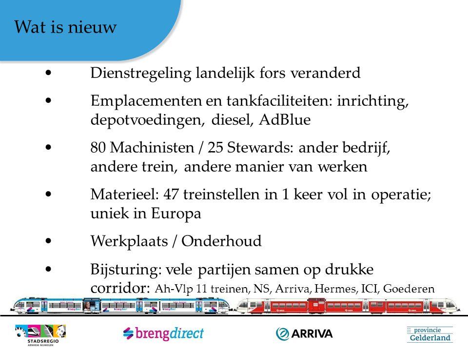 Wat is nieuw Dienstregeling landelijk fors veranderd Emplacementen en tankfaciliteiten: inrichting, depotvoedingen, diesel, AdBlue 80 Machinisten / 25