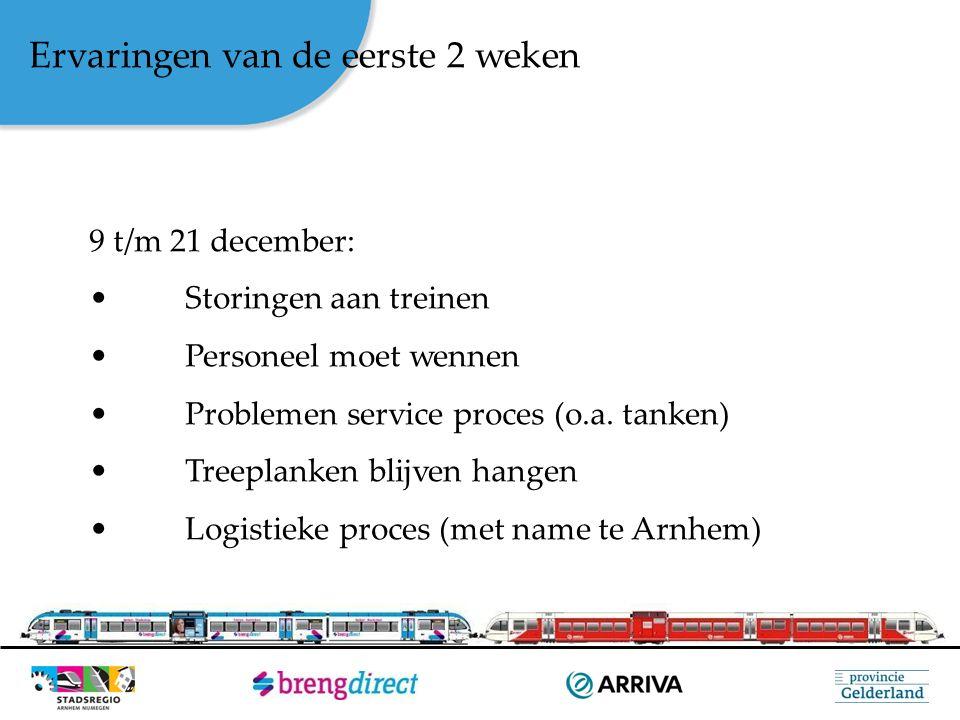Ervaringen van de eerste 2 weken 9 t/m 21 december: Storingen aan treinen Personeel moet wennen Problemen service proces (o.a. tanken) Treeplanken bli