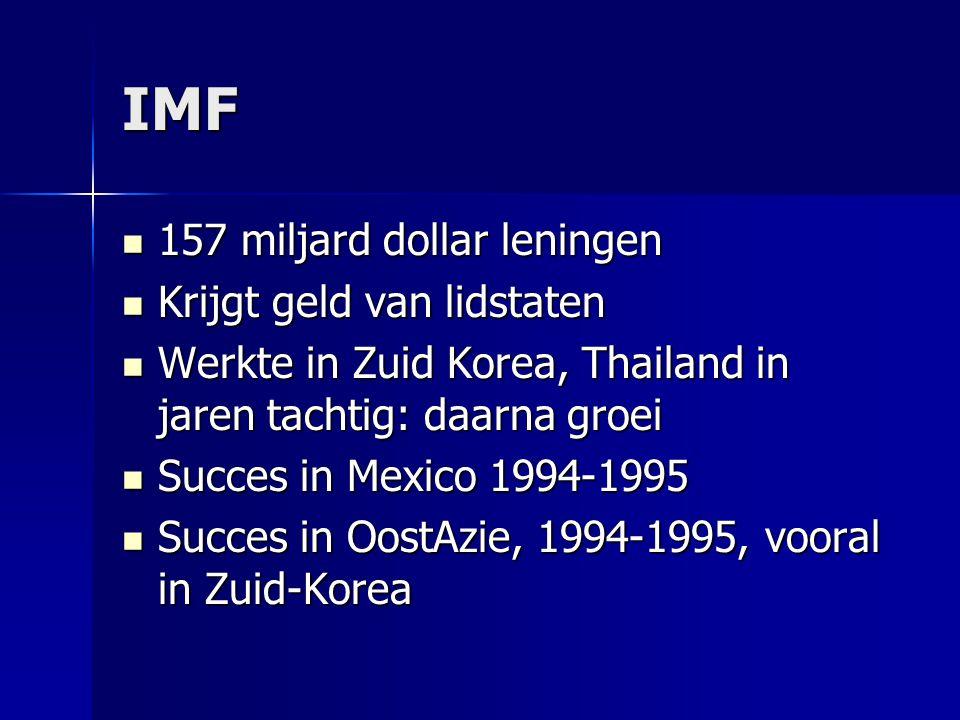IMF 157 miljard dollar leningen 157 miljard dollar leningen Krijgt geld van lidstaten Krijgt geld van lidstaten Werkte in Zuid Korea, Thailand in jare