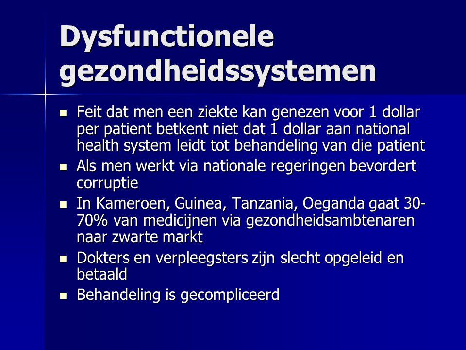 Dysfunctionele gezondheidssystemen Feit dat men een ziekte kan genezen voor 1 dollar per patient betkent niet dat 1 dollar aan national health system