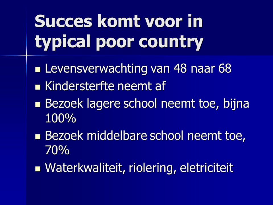 Succes komt voor in typical poor country Levensverwachting van 48 naar 68 Levensverwachting van 48 naar 68 Kindersterfte neemt af Kindersterfte neemt