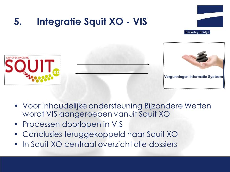 5.Integratie Squit XO - VIS Voor inhoudelijke ondersteuning Bijzondere Wetten wordt VIS aangeroepen vanuit Squit XO Processen doorlopen in VIS Conclusies teruggekoppeld naar Squit XO In Squit XO centraal overzicht alle dossiers