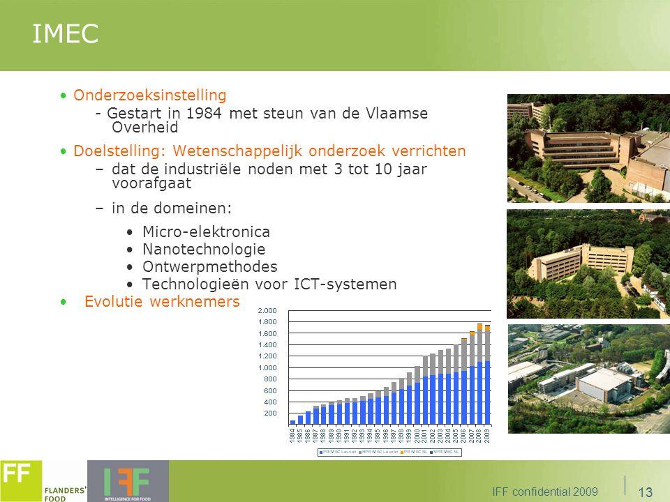 IMEC IFF confidential 2009 13 Onderzoeksinstelling - Gestart in 1984 met steun van de Vlaamse Overheid Doelstelling: Wetenschappelijk onderzoek verrichten –dat de industriële noden met 3 tot 10 jaar voorafgaat –in de domeinen: Micro-elektronica Nanotechnologie Ontwerpmethodes Technologieën voor ICT-systemen Evolutie werknemers