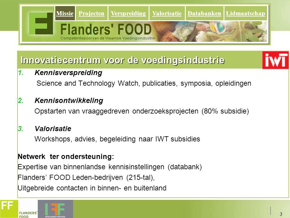 3 1.Kennisverspreiding Science and Technology Watch, publicaties, symposia, opleidingen 2.Kennisontwikkeling Opstarten van vraaggedreven onderzoeksprojecten (80% subsidie) 3.Valorisatie Workshops, advies, begeleiding naar IWT subsidies Netwerk ter ondersteuning: Expertise van binnenlandse kennisinstellingen (databank) Flanders' FOOD Leden-bedrijven (215-tal), Uitgebreide contacten in binnen- en buitenland Innovatiecentrum voor de voedingsindustrie LidmaatschapDatabankenValorisatieVerspreidingProjectenMissie