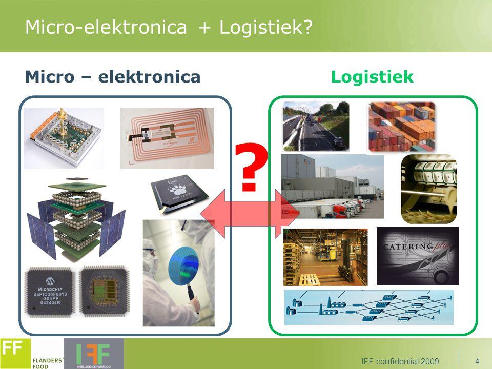 Dataloggers Sensoren: –Temperatuur –Druk –Luchtvochtigheid –Schokken –Orientatie –Versnelling Vaak ook in draadloze uitvoering IFF confidential 20095 Bron: Ebro, Ellab, ICsense, Tempin