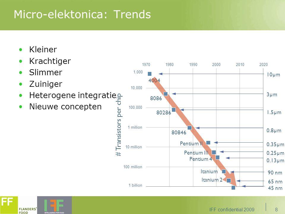 Micro-elektonica: Trends IFF confidential 20098 1,000 10,000 100,000 1 million 10 million 100 million 197019801990200020102020 4004 8086 10µm 3µm 1.5µm 0.8µm 0.35µm 0.25µm 0.13µm # Transistors per chip 65 nm 45 nm 80286 80846 Pentium II Pentium III Pentium 4 Itanium Itanium 2 90 nm 1 billion Kleiner Krachtiger Slimmer Zuiniger Heterogene integratie Nieuwe concepten