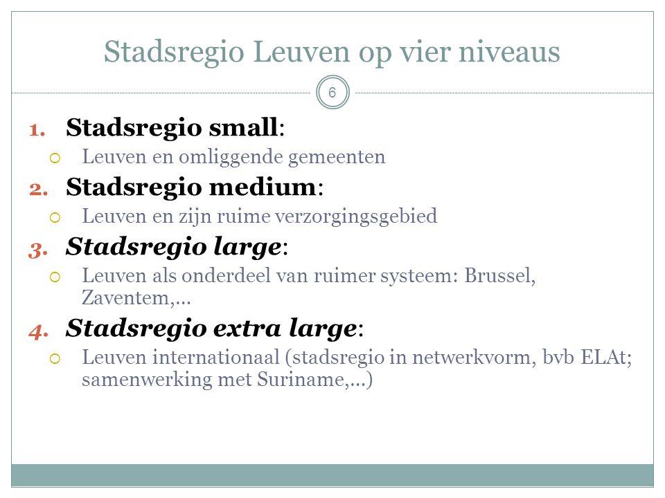 6 Stadsregio Leuven op vier niveaus 1. Stadsregio small:  Leuven en omliggende gemeenten 2.