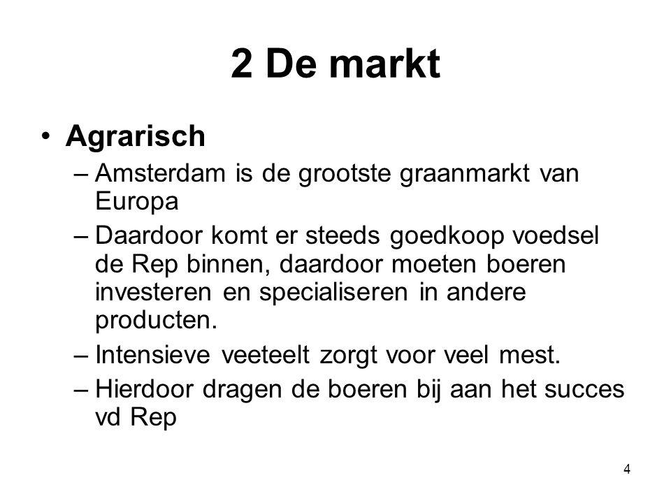 2 De markt Agrarisch –Amsterdam is de grootste graanmarkt van Europa –Daardoor komt er steeds goedkoop voedsel de Rep binnen, daardoor moeten boeren i