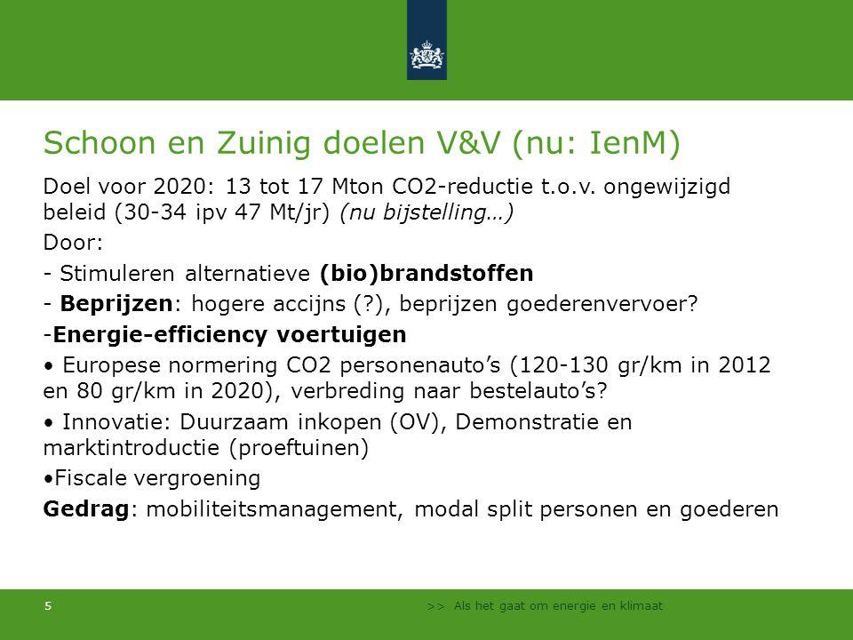 >> Als het gaat om energie en klimaat 5 Schoon en Zuinig doelen V&V (nu: IenM) Doel voor 2020: 13 tot 17 Mton CO2-reductie t.o.v. ongewijzigd beleid (