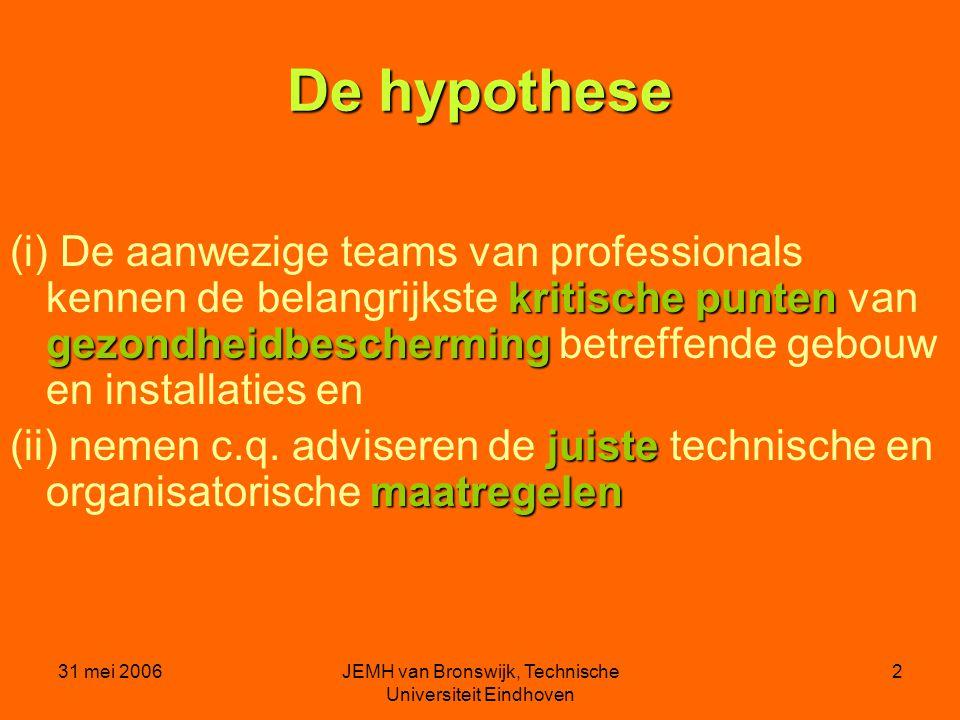 31 mei 2006JEMH van Bronswijk, Technische Universiteit Eindhoven 2 De hypothese kritische punten gezondheidbescherming (i) De aanwezige teams van professionals kennen de belangrijkste kritische punten van gezondheidbescherming betreffende gebouw en installaties en juiste maatregelen (ii) nemen c.q.