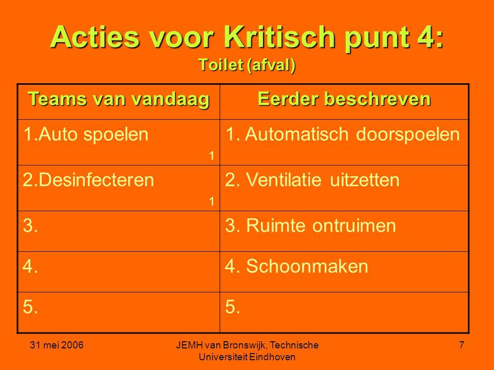 31 mei 2006JEMH van Bronswijk, Technische Universiteit Eindhoven 7 Acties voor Kritisch punt 4: Toilet (afval) Teams van vandaag Eerder beschreven 1.Auto spoelen 1 1.