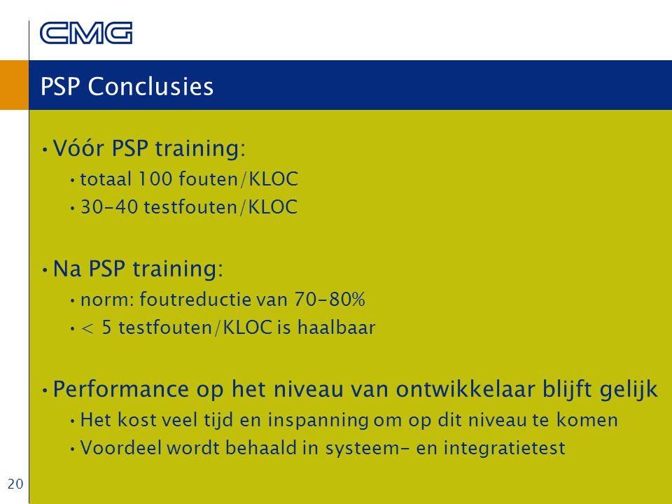 20 PSP Conclusies Vóór PSP training: totaal 100 fouten/KLOC 30-40 testfouten/KLOC Na PSP training: norm: foutreductie van 70-80% < 5 testfouten/KLOC is haalbaar Performance op het niveau van ontwikkelaar blijft gelijk Het kost veel tijd en inspanning om op dit niveau te komen Voordeel wordt behaald in systeem- en integratietest