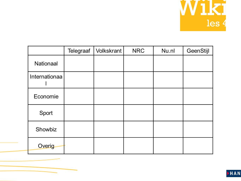 les 4 TelegraafVolkskrantNRCNu.nlGeenStijl Nationaal Internationaa l Economie Sport Showbiz Overig