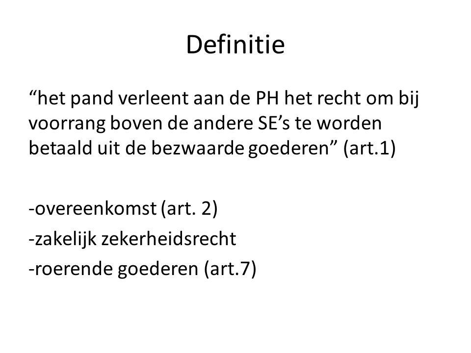 Totstandkoming : pand (1) Vestiging van het pandrecht Pandovereenkomst (titel) (juridische) Levering (c.p.)Pandrecht Beschikkingsbevoegdheid Nb.