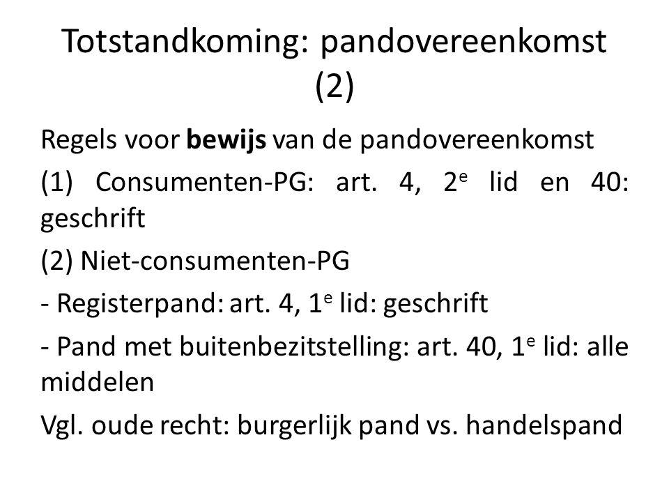 Totstandkoming : pandovereenkomst (3) Bijzondere regels voor de pandovereenkomst (art.
