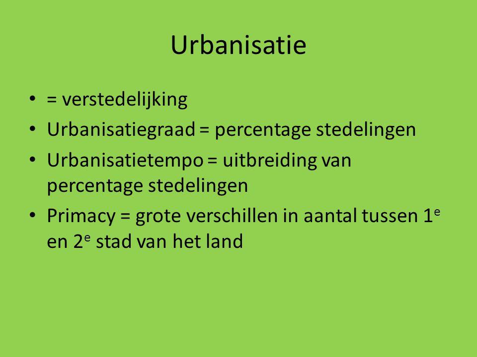 Urbanisatie = verstedelijking Urbanisatiegraad = percentage stedelingen Urbanisatietempo = uitbreiding van percentage stedelingen Primacy = grote vers