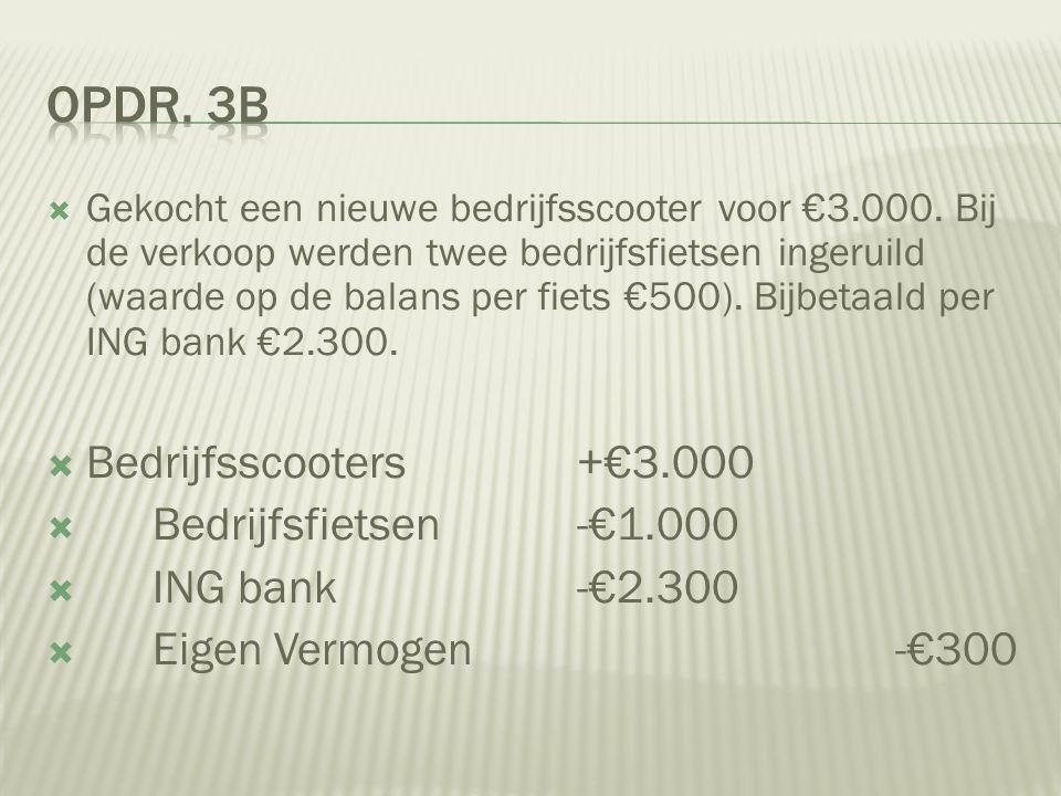  Gekocht een nieuwe bedrijfsscooter voor €3.000. Bij de verkoop werden twee bedrijfsfietsen ingeruild (waarde op de balans per fiets €500). Bijbetaal