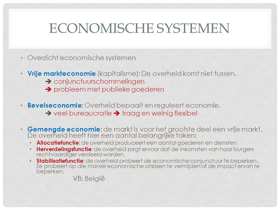 ECONOMISCHE SYSTEMEN Overzicht economische systemen Vrije markteconomie (kapitalisme): De overheid komt niet tussen.  conjunctuurschommelingen  prob