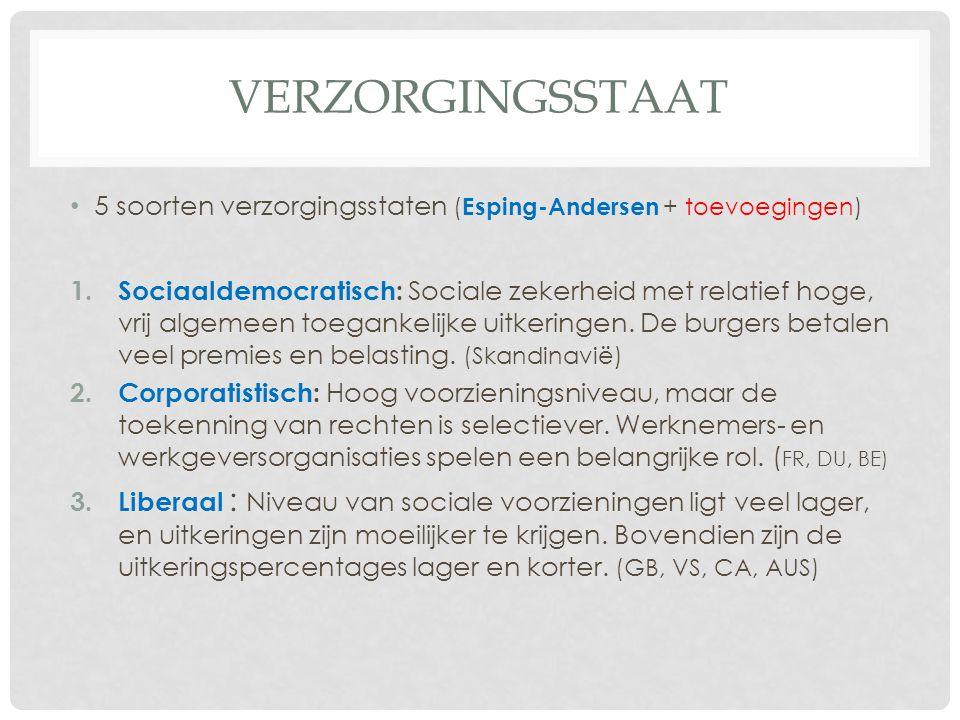 VERZORGINGSSTAAT 5 soorten verzorgingsstaten ( Esping-Andersen + toevoegingen) 1. Sociaaldemocratisch: Sociale zekerheid met relatief hoge, vrij algem