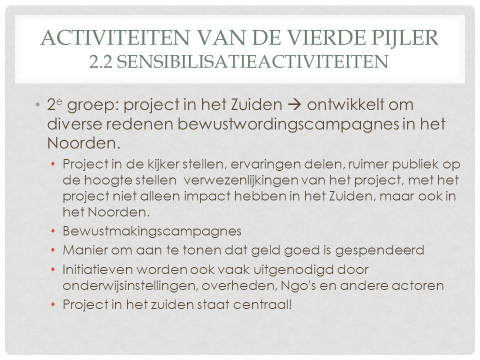 ACTIVITEITEN VAN DE VIERDE PIJLER 2.2 SENSIBILISATIEACTIVITEITEN 2 e groep: project in het Zuiden  ontwikkelt om diverse redenen bewustwordingscampagnes in het Noorden.