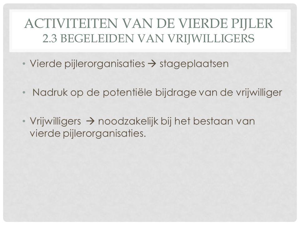 ACTIVITEITEN VAN DE VIERDE PIJLER 2.3 BEGELEIDEN VAN VRIJWILLIGERS Vierde pijlerorganisaties  stageplaatsen Nadruk op de potentiële bijdrage van de vrijwilliger Vrijwilligers  noodzakelijk bij het bestaan van vierde pijlerorganisaties.