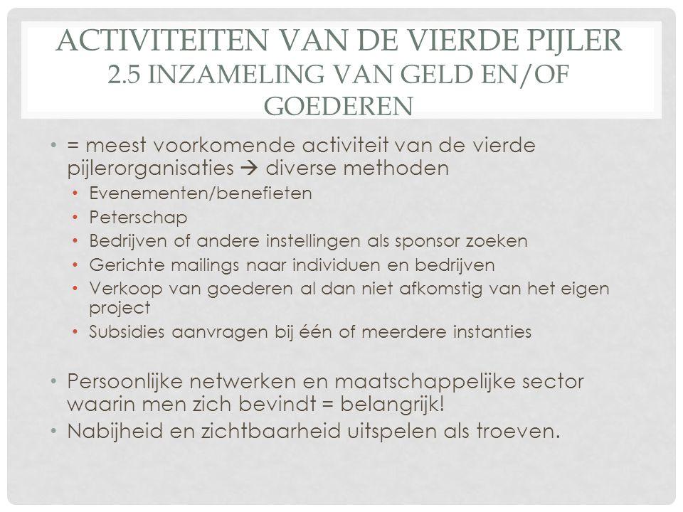 ACTIVITEITEN VAN DE VIERDE PIJLER 2.6 FINANCIERING VAN 4 E PIJLERINITIATIEVEN IN HET NOORDEN OF PROJECTEN EN GEMEENSCHAPPEN IN HET ZUIDEN Inzamelacties  vaakst opgezet voor activiteiten die worden uitgevoerd/ondersteund door andere organisaties.