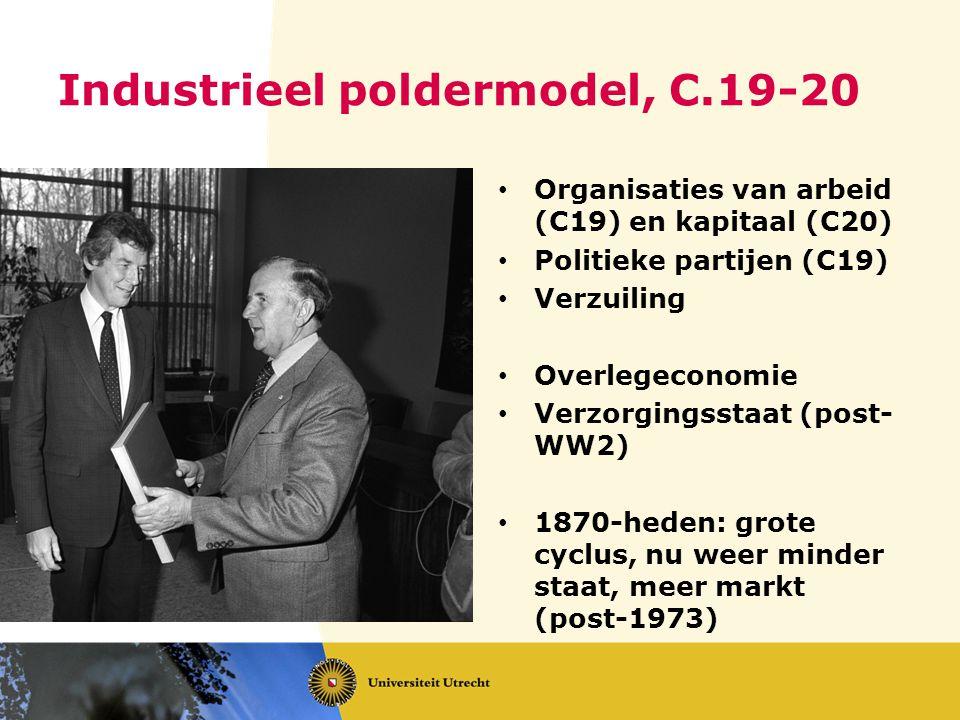 Industrieel poldermodel, C.19-20 Organisaties van arbeid (C19) en kapitaal (C20) Politieke partijen (C19) Verzuiling Overlegeconomie Verzorgingsstaat