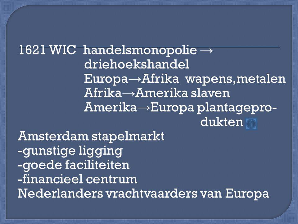 1621 WIC handelsmonopolie → driehoekshandel Europa → Afrika wapens,metalen Afrika → Amerika slaven Amerika → Europa plantagepro- dukten Amsterdam stap