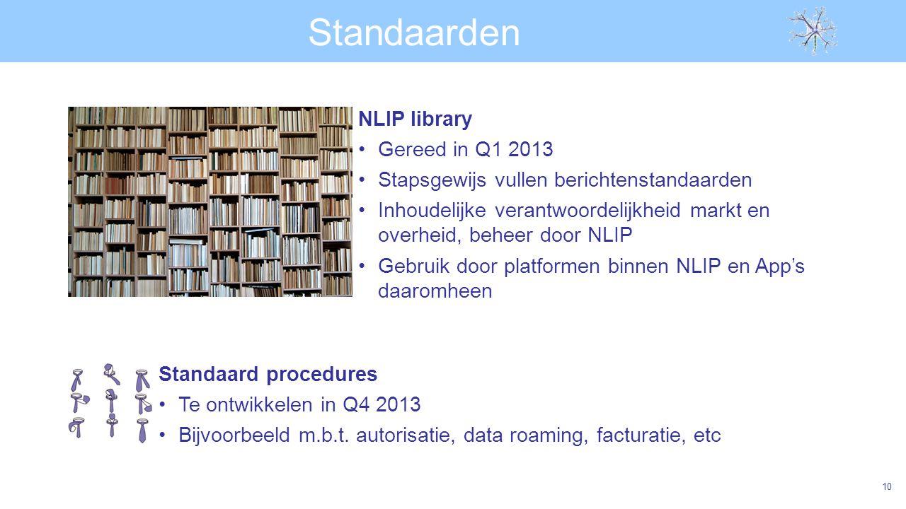 Standaarden 10 NLIP library Gereed in Q1 2013 Stapsgewijs vullen berichtenstandaarden Inhoudelijke verantwoordelijkheid markt en overheid, beheer door NLIP Gebruik door platformen binnen NLIP en App's daaromheen Standaard procedures Te ontwikkelen in Q4 2013 Bijvoorbeeld m.b.t.