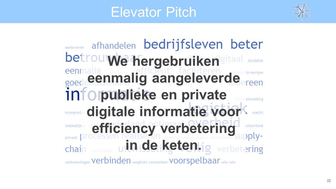 Elevator Pitch 22 We hergebruiken eenmalig aangeleverde publieke en private digitale informatie voor efficiency verbetering in de keten.
