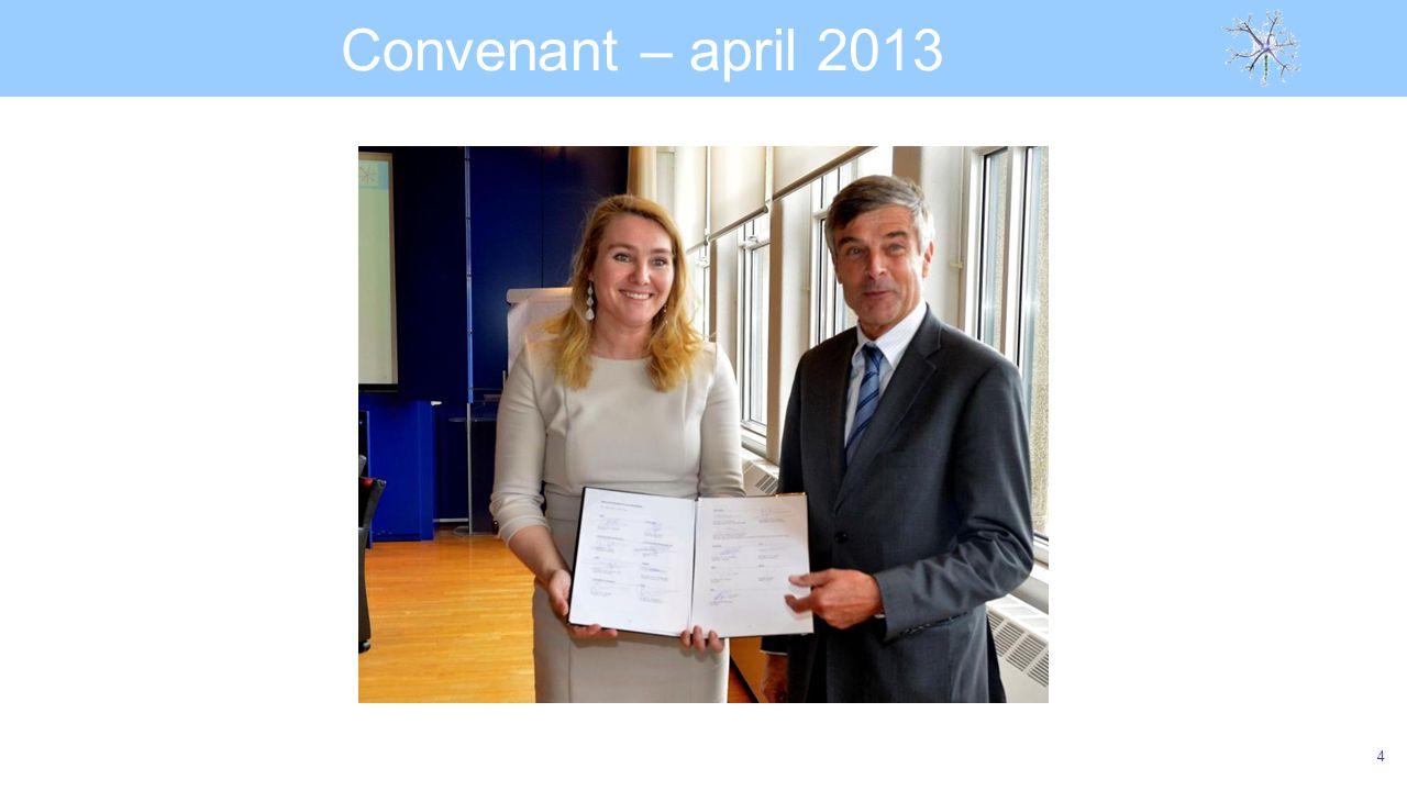 Convenant – april 2013 4