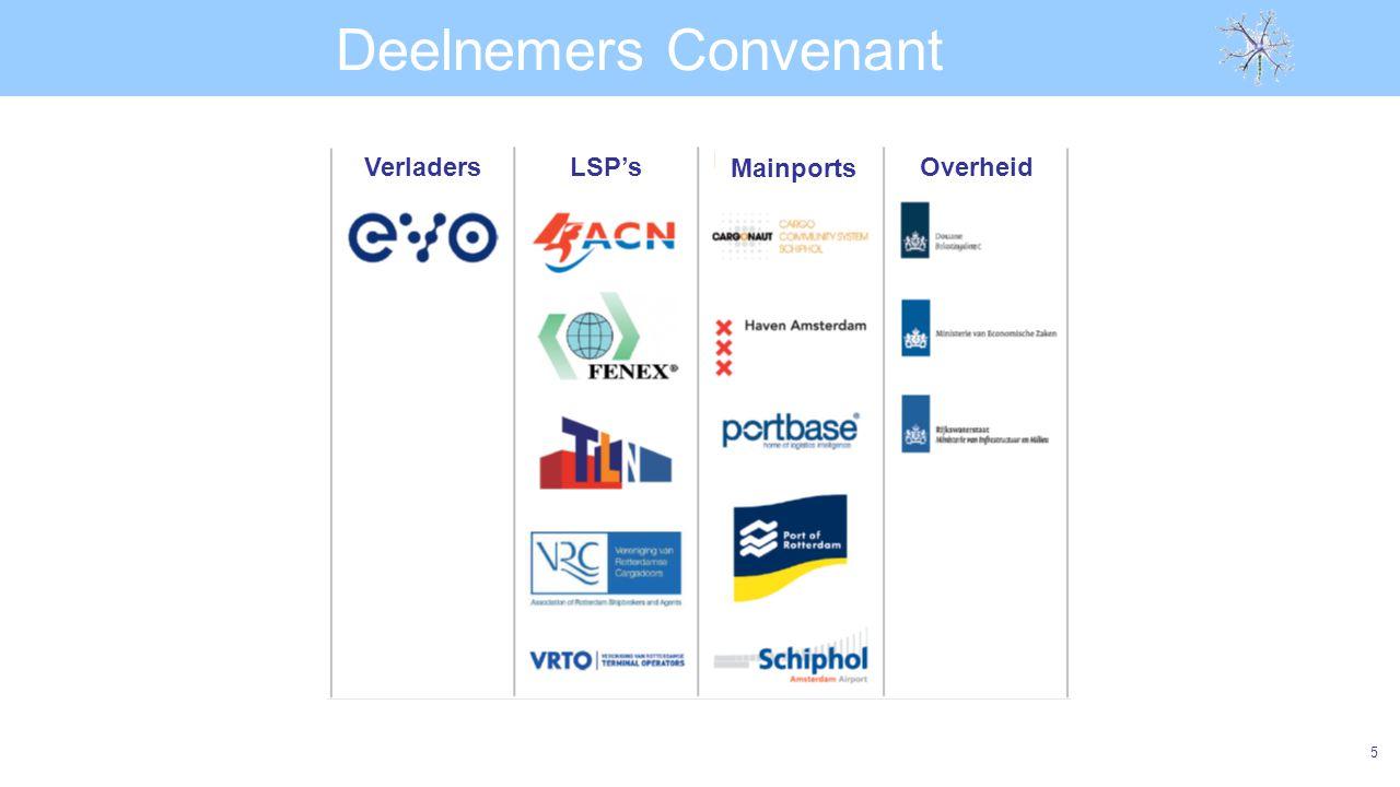 Deelnemers Convenant 5 VerladersLSP's Mainports Overheid