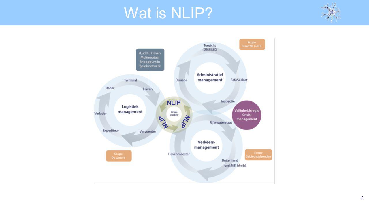Wat is NLIP? 6 NLIP