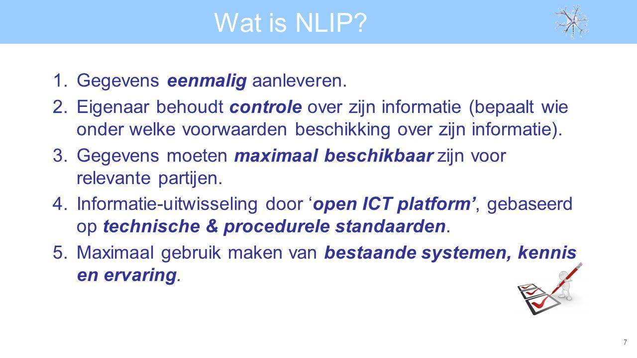 Wat is NLIP.1.Gegevens eenmalig aanleveren.