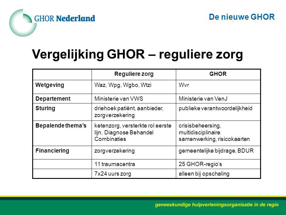 Vergelijking GHOR – reguliere zorg Reguliere zorgGHOR WetgevingWaz, Wpg, Wgbo, WtziWvr DepartementMinisterie van VWSMinisterie van VenJ Sturingdriehoe