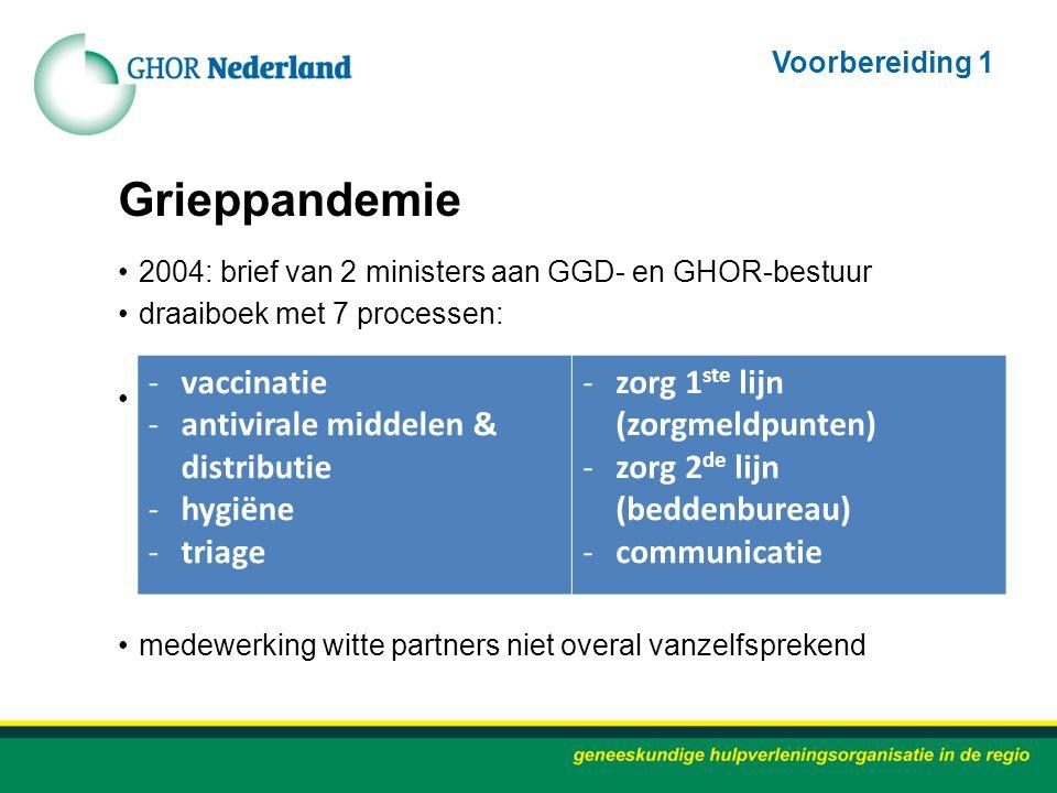 Grieppandemie 2004: brief van 2 ministers aan GGD- en GHOR-bestuur draaiboek met 7 processen: medewerking witte partners niet overal vanzelfsprekend V