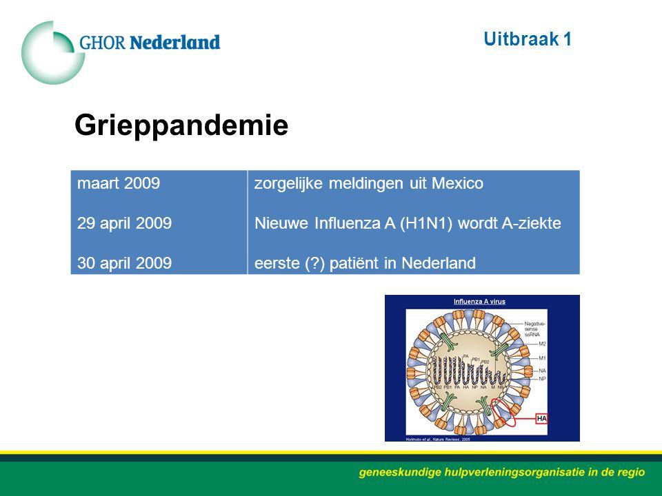 Grieppandemie Uitbraak 1 maart 2009 29 april 2009 30 april 2009 zorgelijke meldingen uit Mexico Nieuwe Influenza A (H1N1) wordt A-ziekte eerste (?) pa